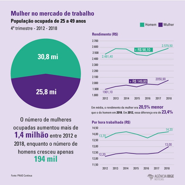 Dia_da_Mulher_Infografico.jpg