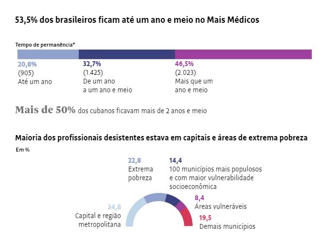 mais_medicos.png