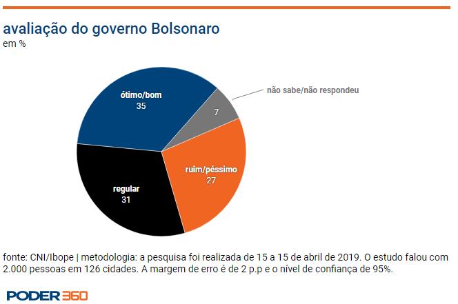 pesquisa_bolsonaro.png