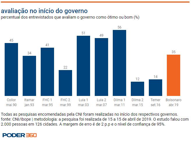 pesquisa_bolsonaro1.png